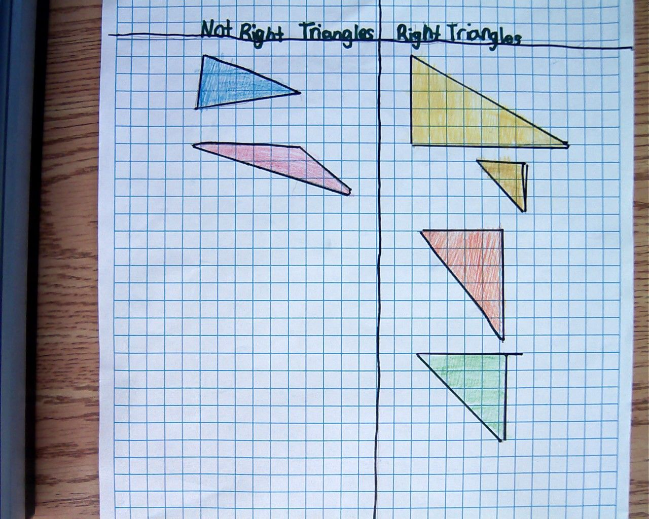 Right Triangles Math measurement, Elementary math, Right