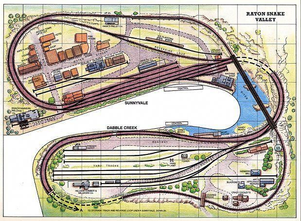 All Track Plans were drawn by me modeltrainsets Model