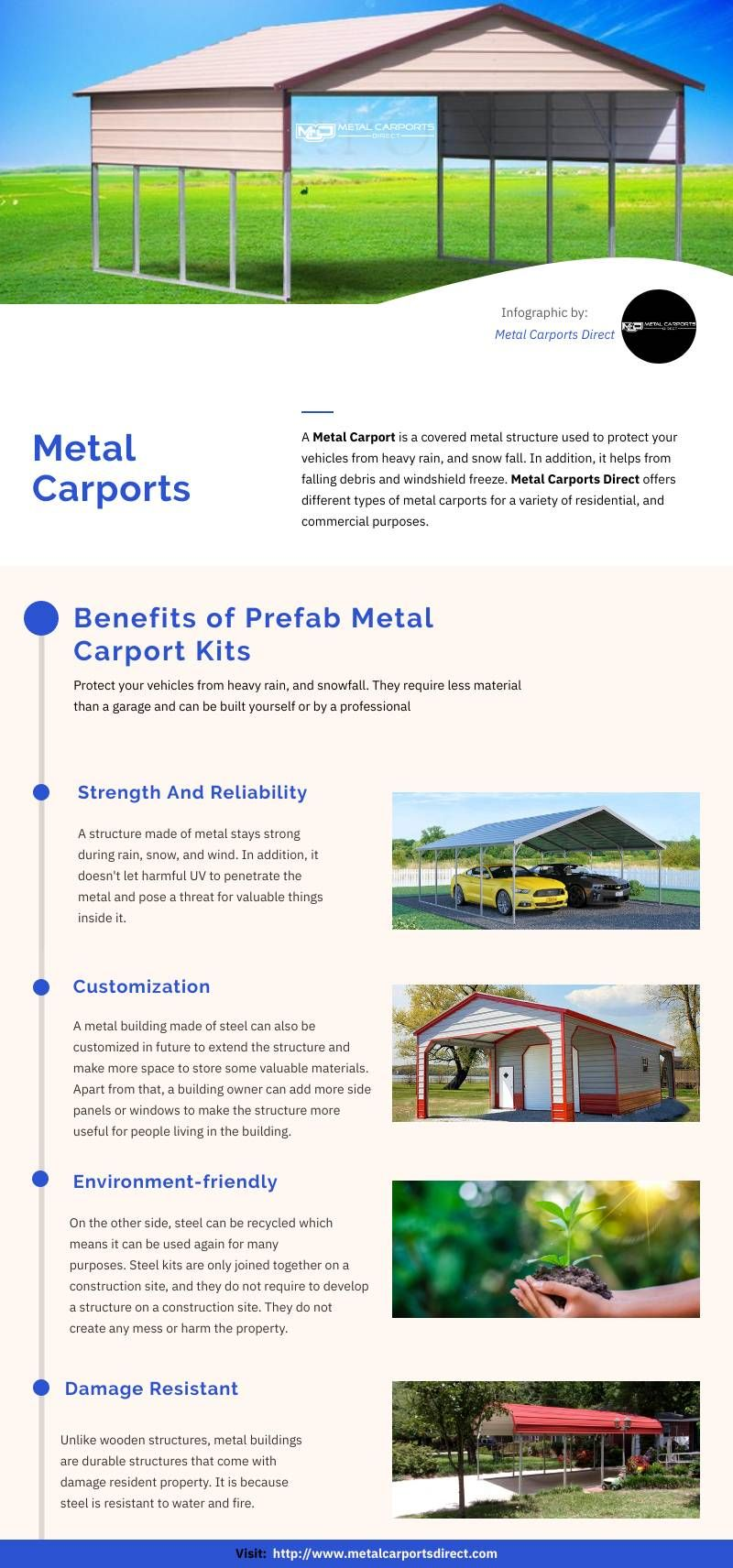 Metal carport kits are a covered structure used for