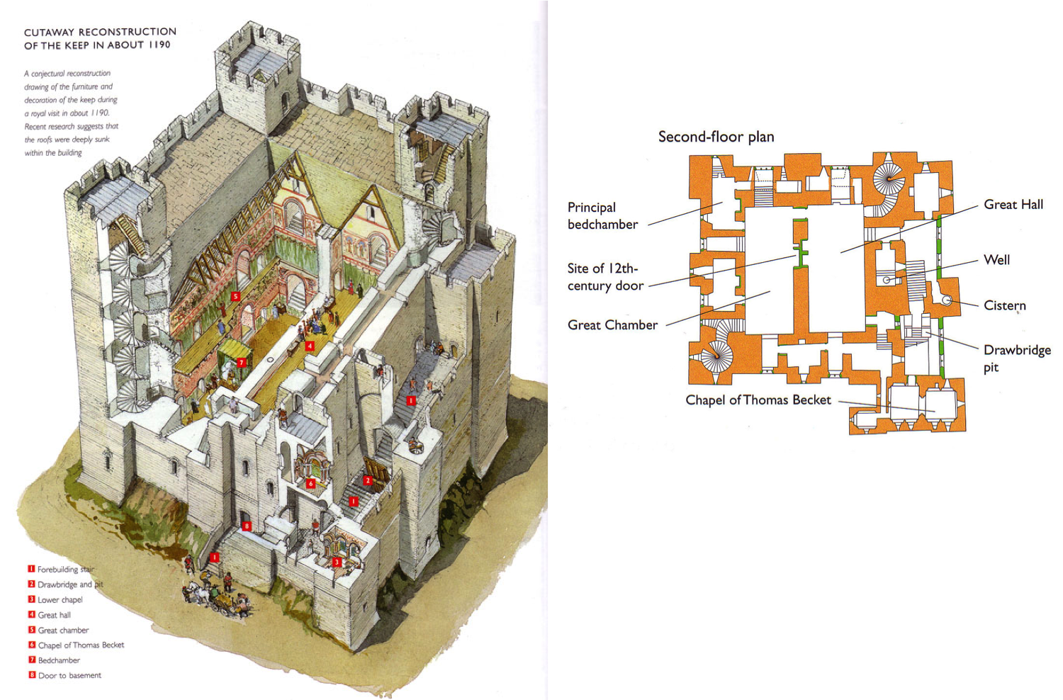 castle diagram with labels mondeo wiring up heated seats electrical mk3 medieval floor plan yahoo image search results