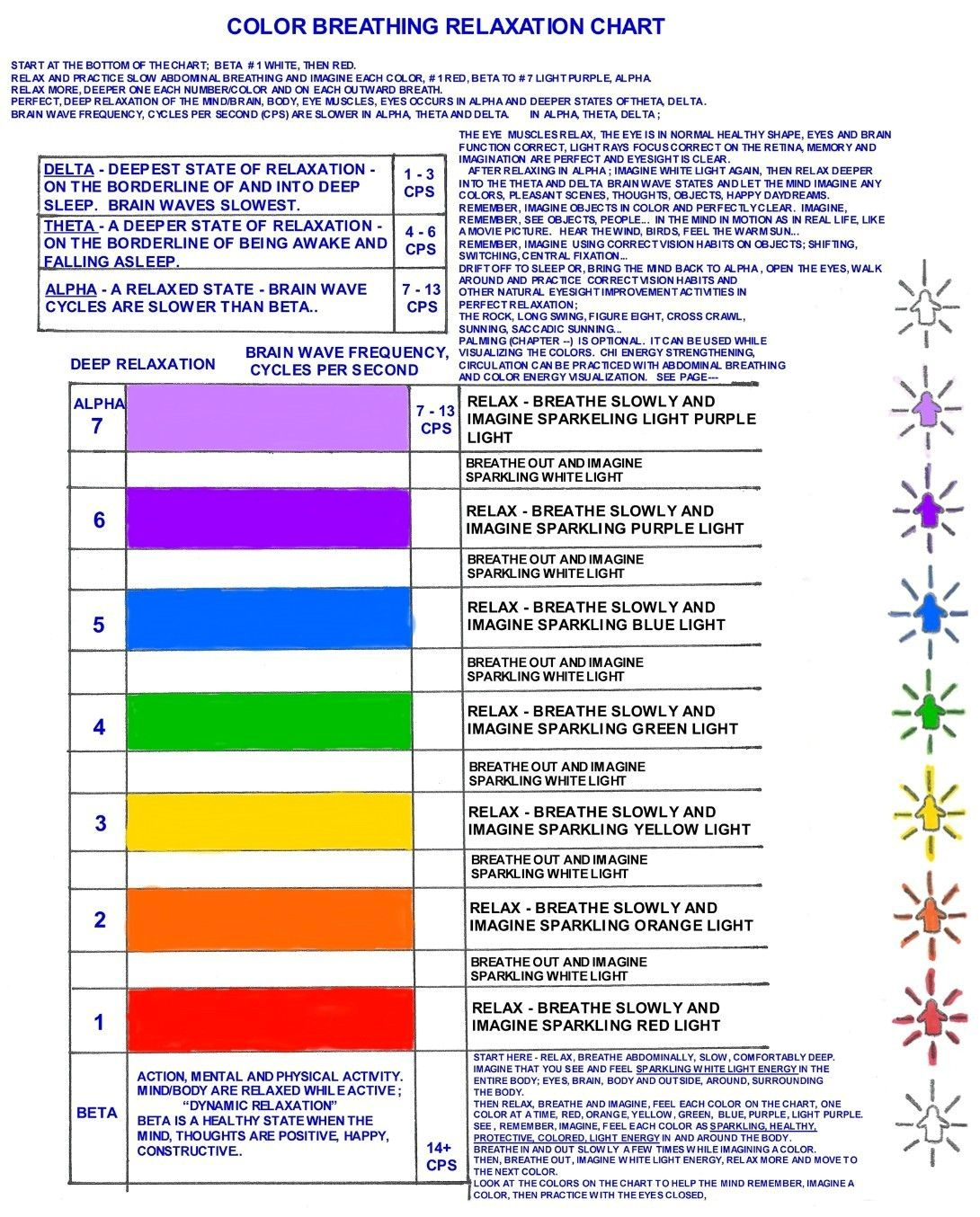 Colour therapy for relaxation - Color Breathing Relaxation Chart