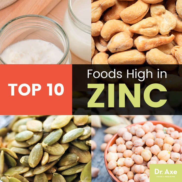 A List of the Top 10 Foods Rich in Zinc