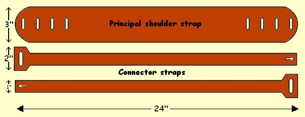 """GSU MANY CUSTOMIZING OPTIONS  FOR LEATHER CRAFT 2/"""" GUITAR STRAP TEMPLATE SET"""