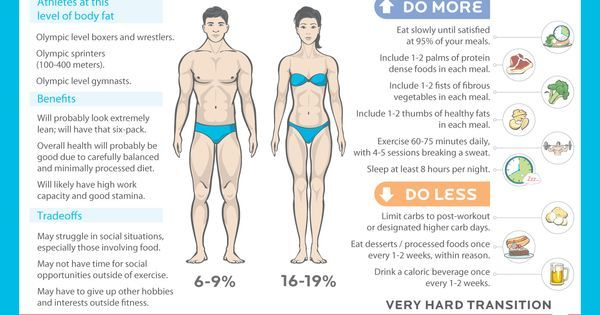 Band weight loss surgery cost picture 4