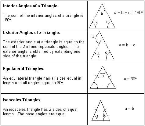 Angles & Triangles - geometry tutorial | teaching | Pinterest ...