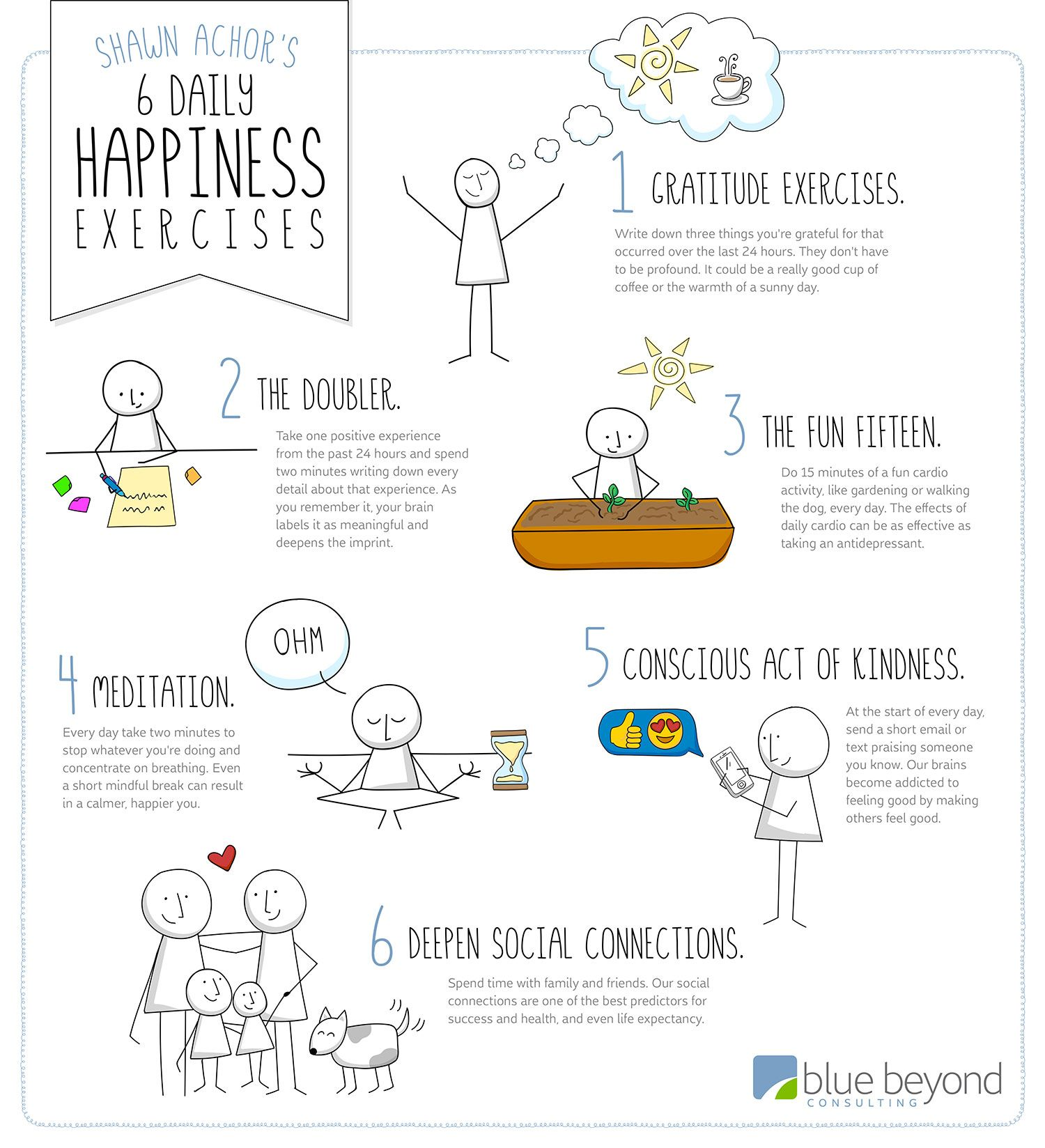 Shawn Achor Happiness Advantage Six Happiness Exercises