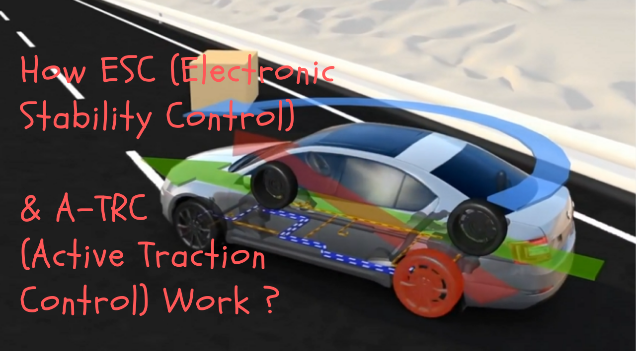 Working of Electronic Stability Control | http://m youtube