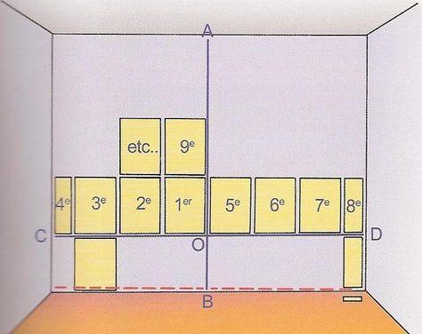 pour poser du carrelage mural il faut tout d 39 abord tracer une ligne rigoureusement horizontale. Black Bedroom Furniture Sets. Home Design Ideas