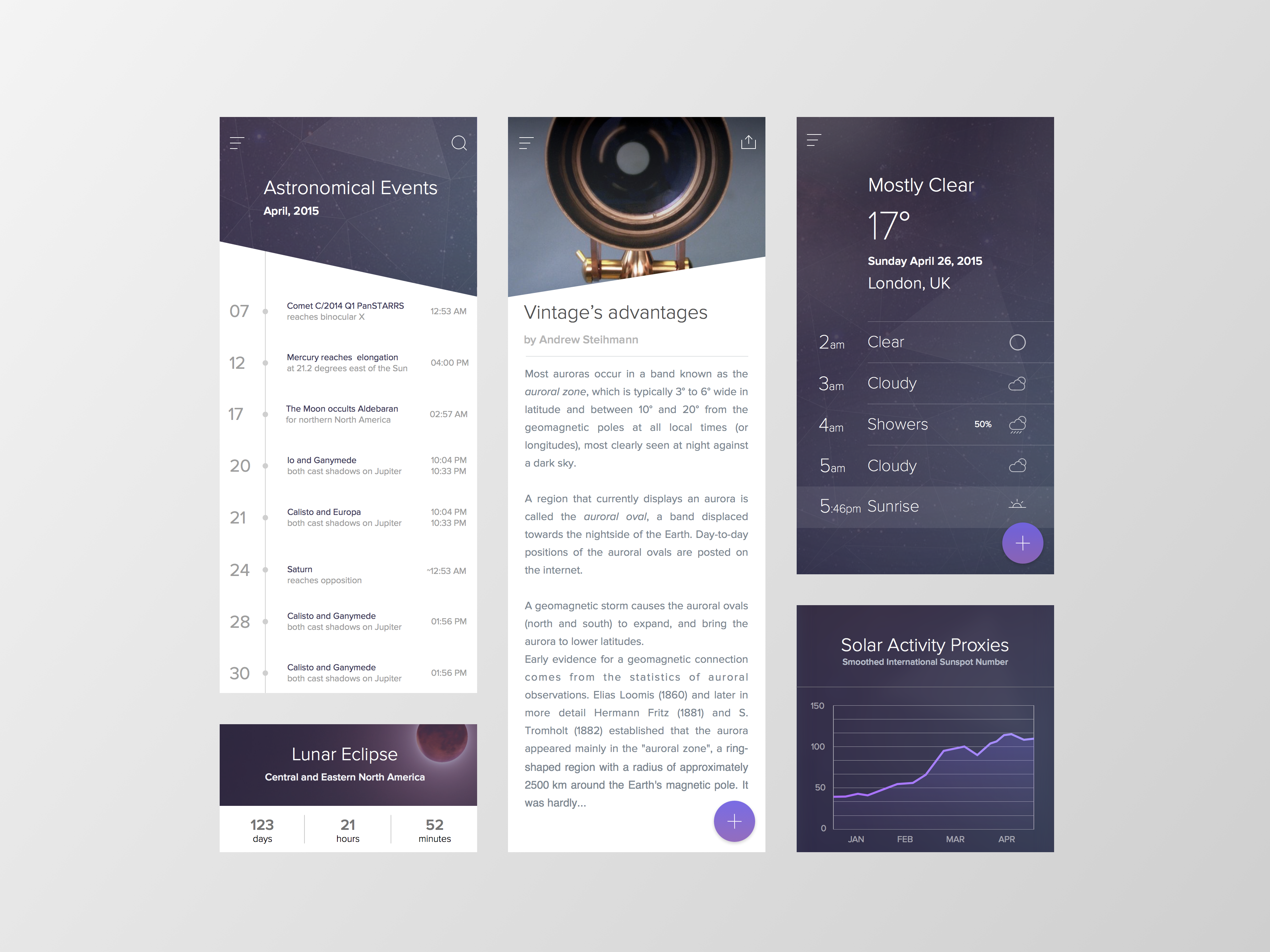 starry.png by Michael Pyrkh Free design resources, App