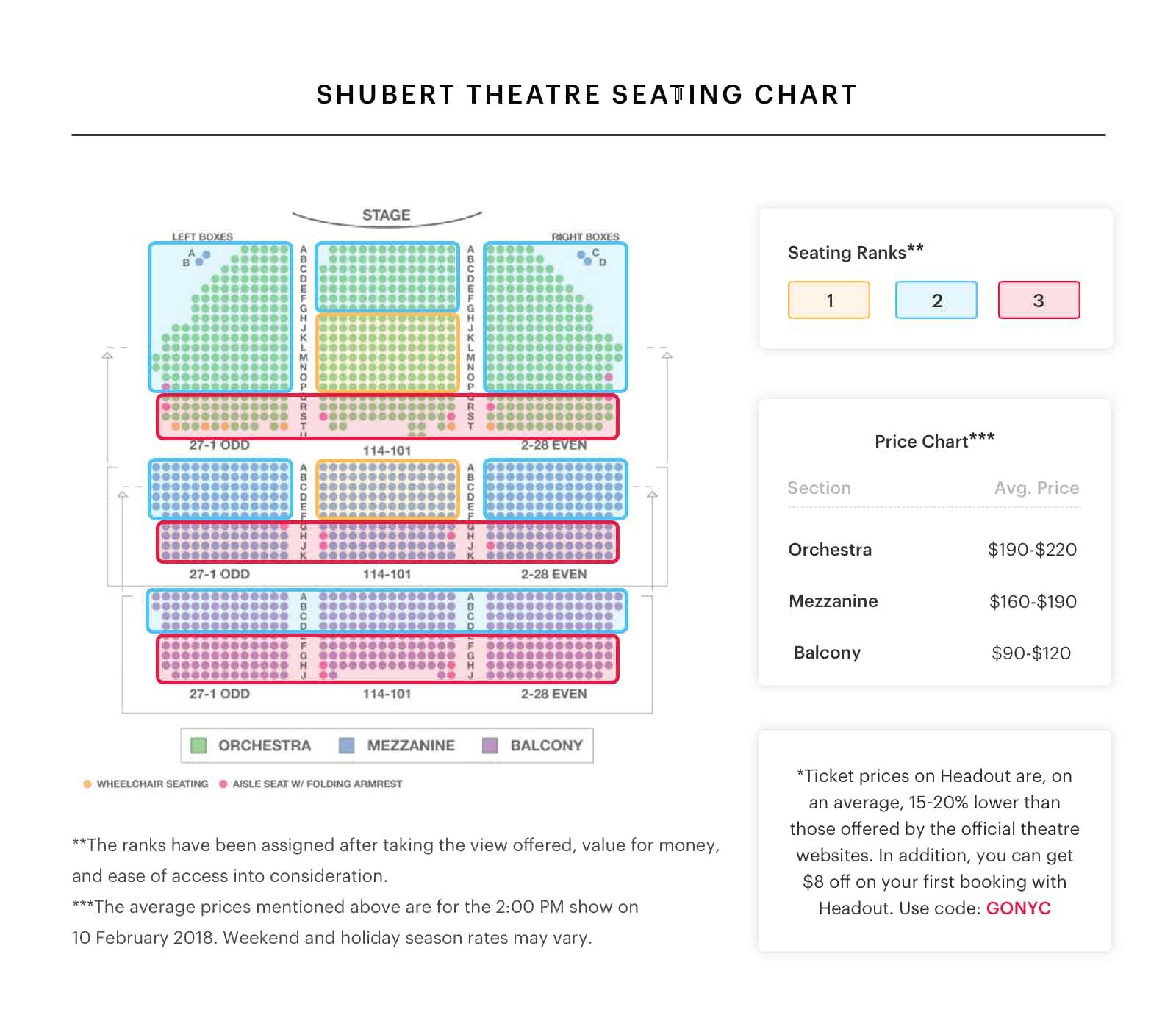 Ambassador Theatre Seating Chart Chicago Tickets Reviews And More Theater Seating Seating Charts Chart