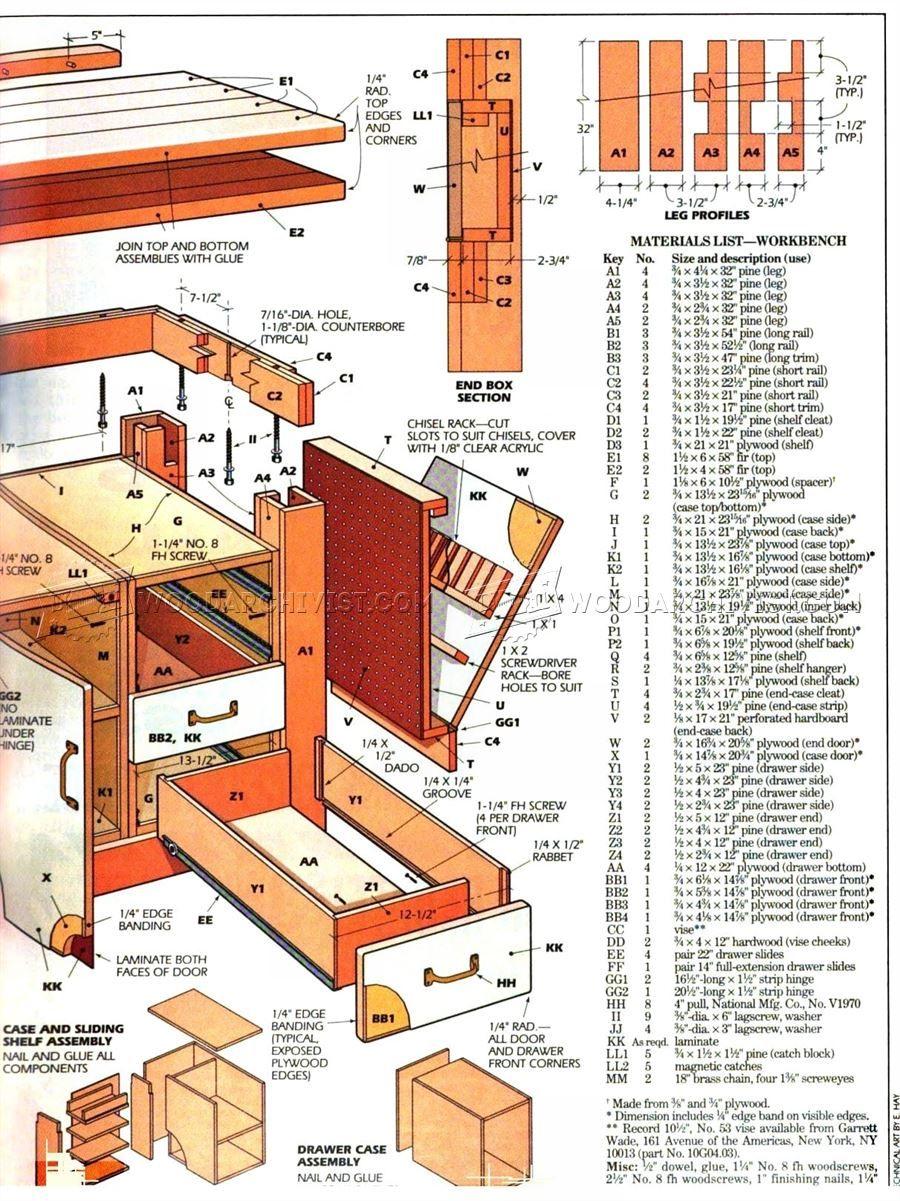 2650 Home Workshop Workbench Plans - Workshop Solutions | Workshop ...
