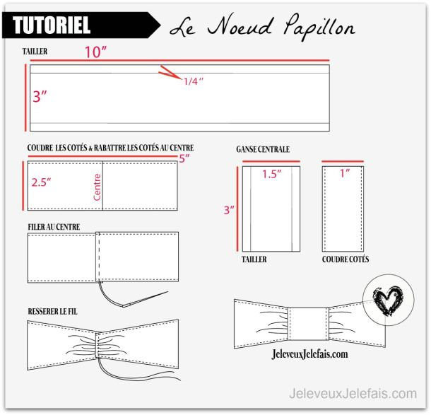 tutoriel couture noeud papillon l opard les tapes couture. Black Bedroom Furniture Sets. Home Design Ideas