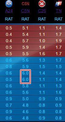 el blog de josé rubén sentís: rating de domingo a la noche