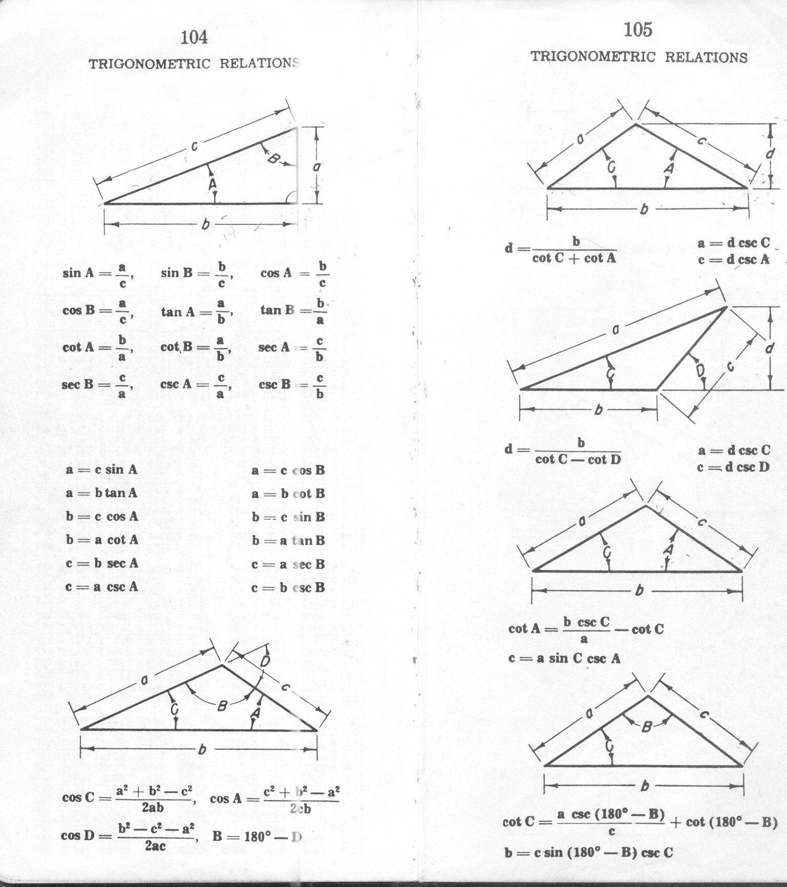 Image detail for Trigonometry formulas/Triangle Relations
