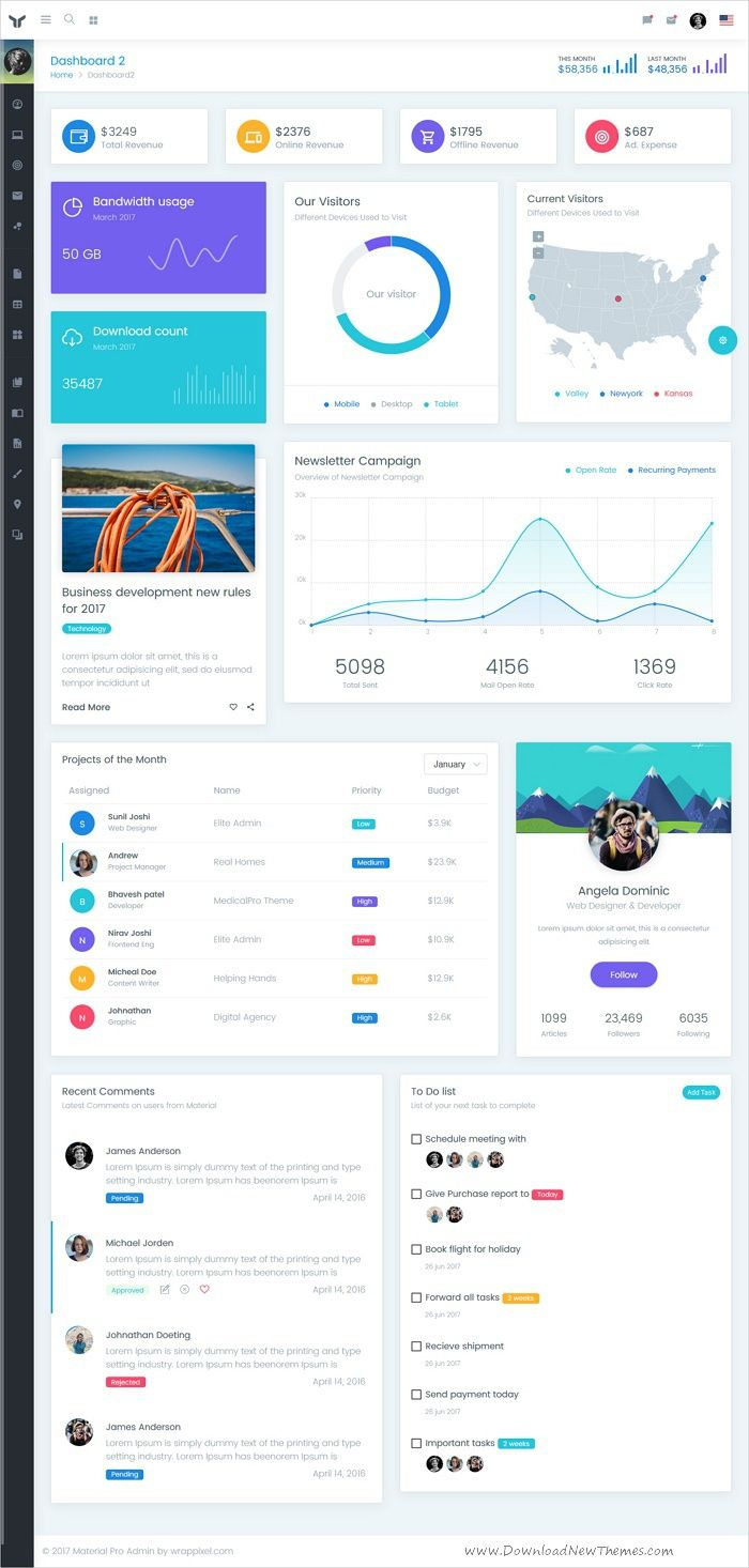 Materialpro Bootstrap 4 Material Admin Dashboard Template