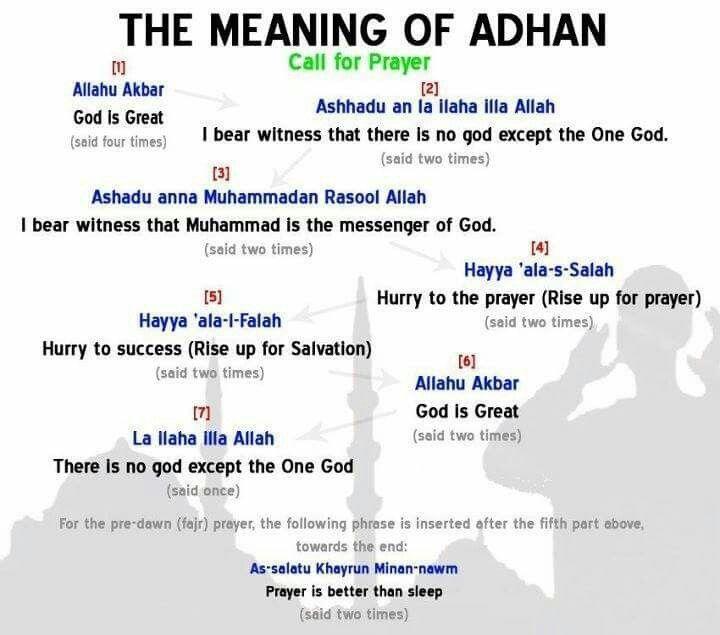 adan islam gratis