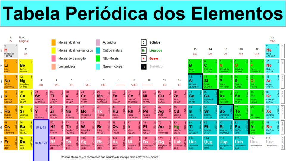 Tabela periodica yahoo image search results adesivos de parede tabela periodica yahoo image search results urtaz Gallery