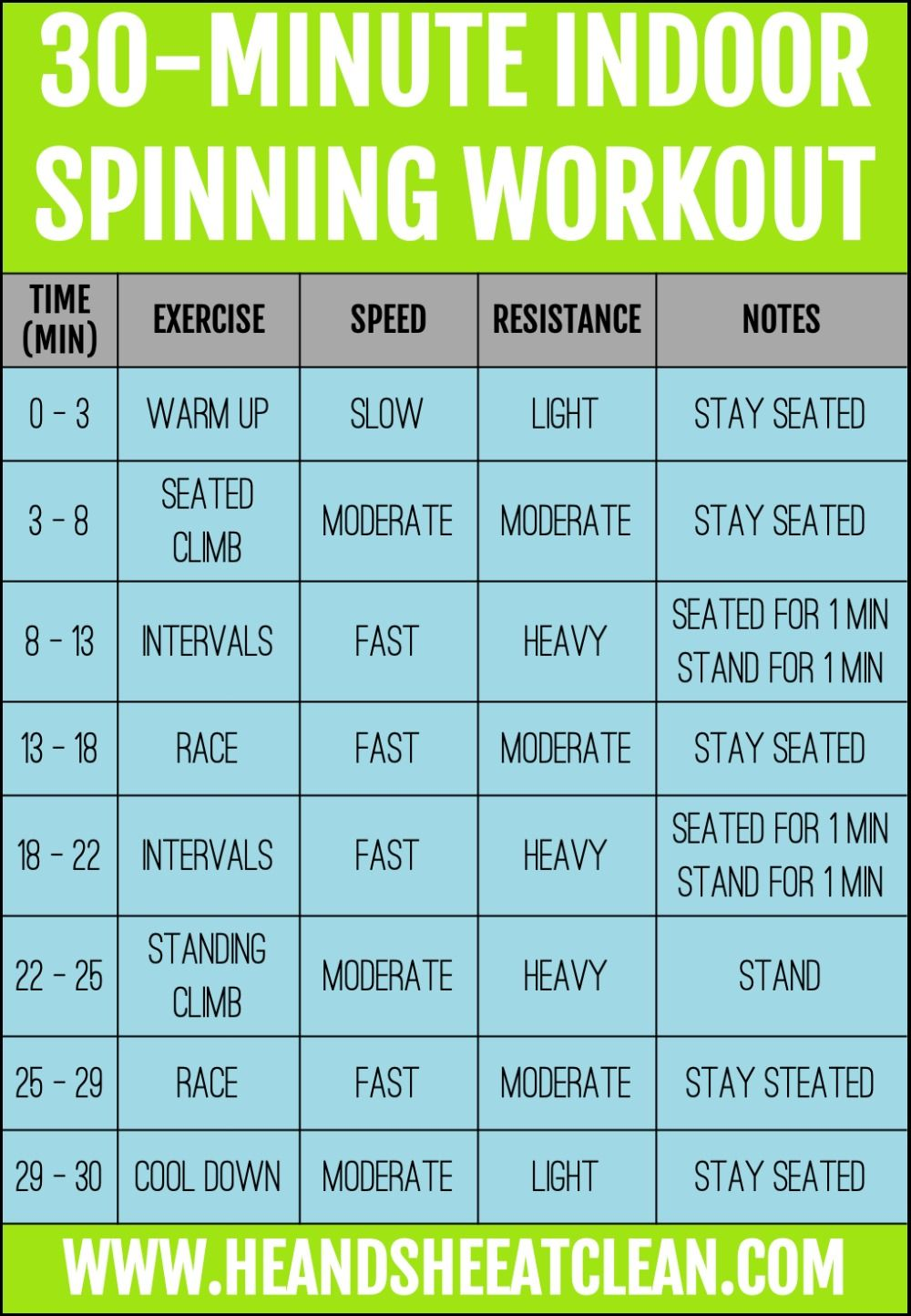 30 Minute Indoor Spinning Workout Indoor Spinning Workouts