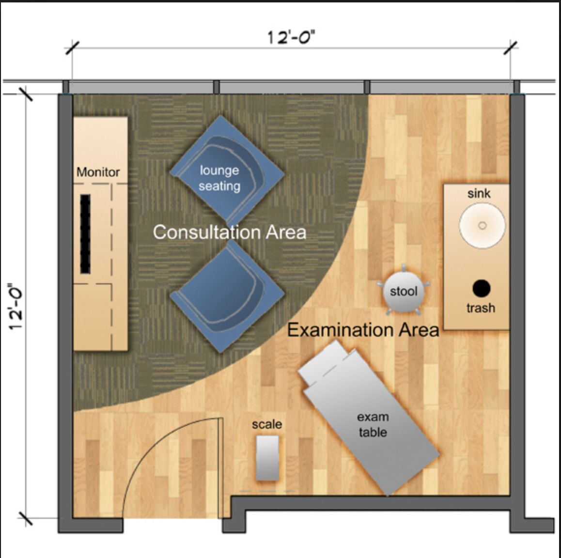 Functional Layout Exam Rooms Pinterest Layouts