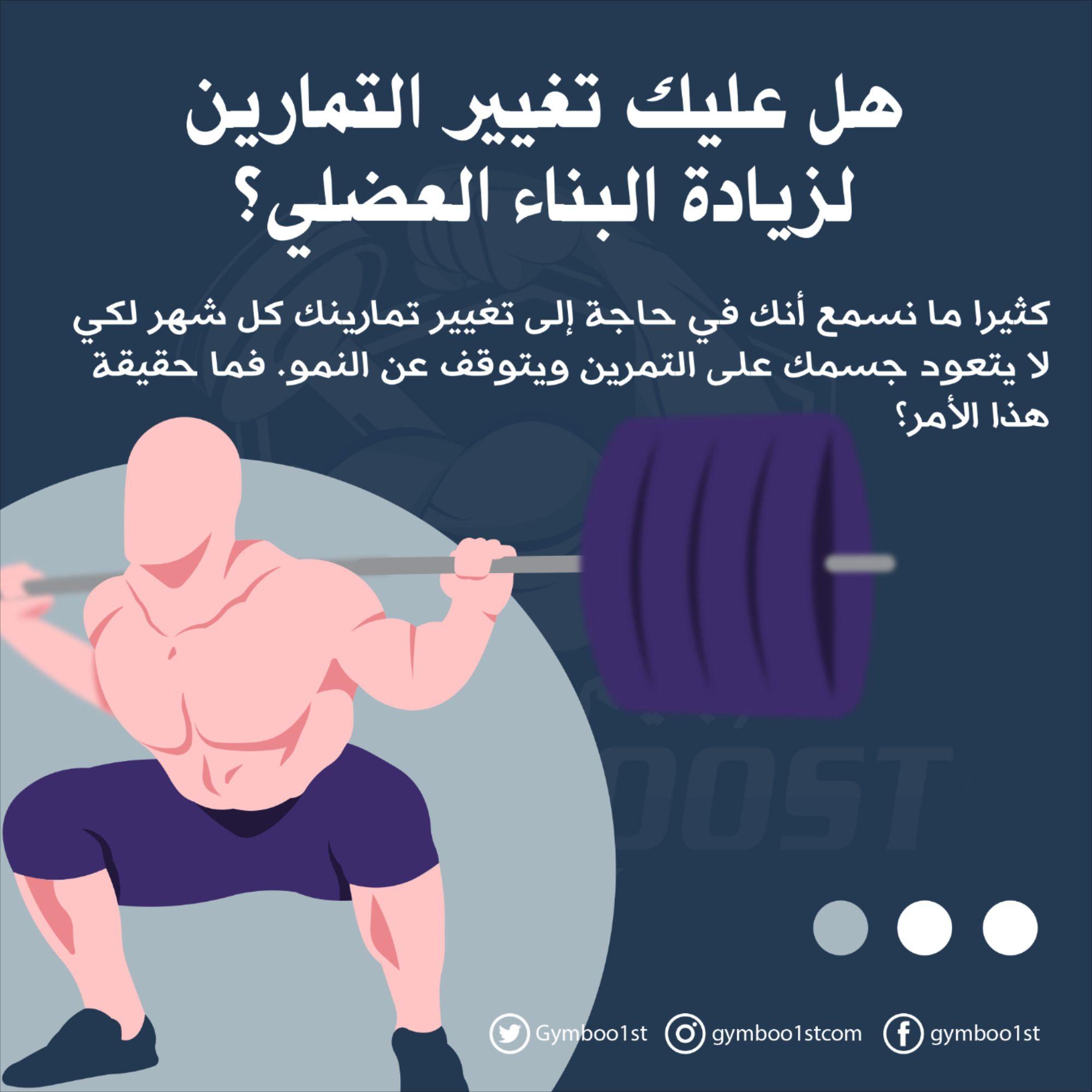 تغيير التمارين لزيادة البناء العضلي Gym Fitness Movie Posters