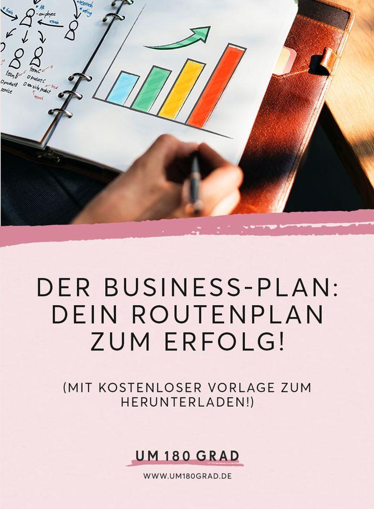 Der Businessplan So nutzt Du ihn als Routenplan zum