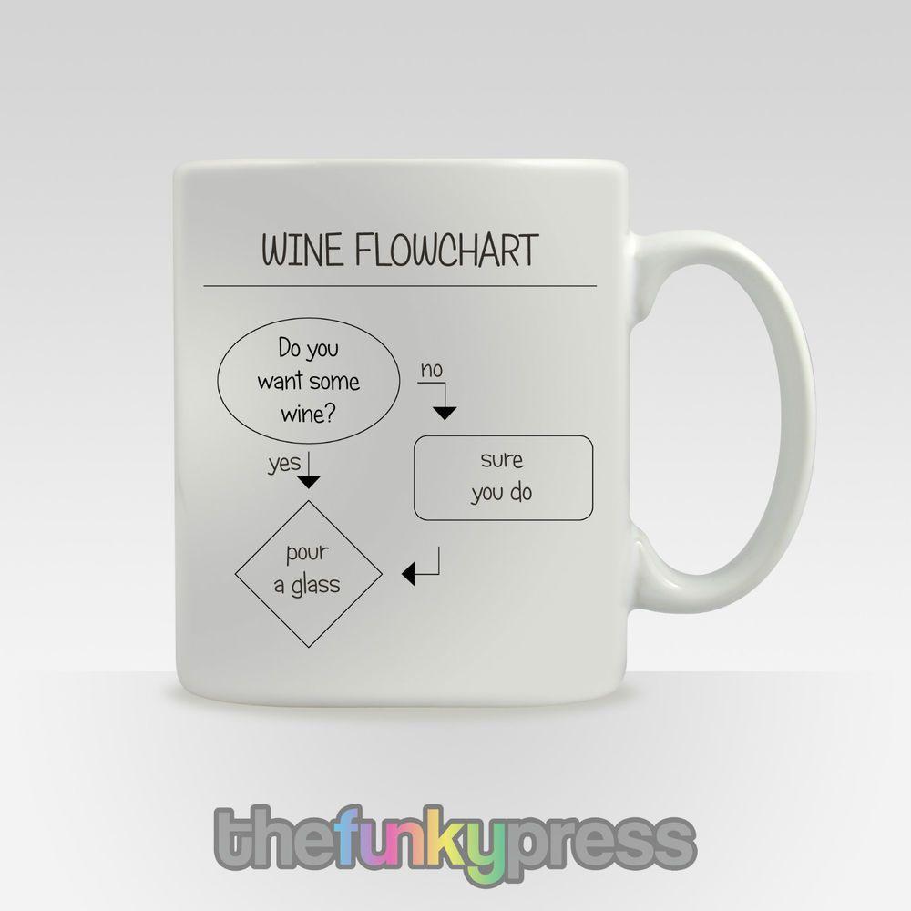 Wine Flow Chart Mug Cup Tea Coffee Novelty Funny Slogan Gift