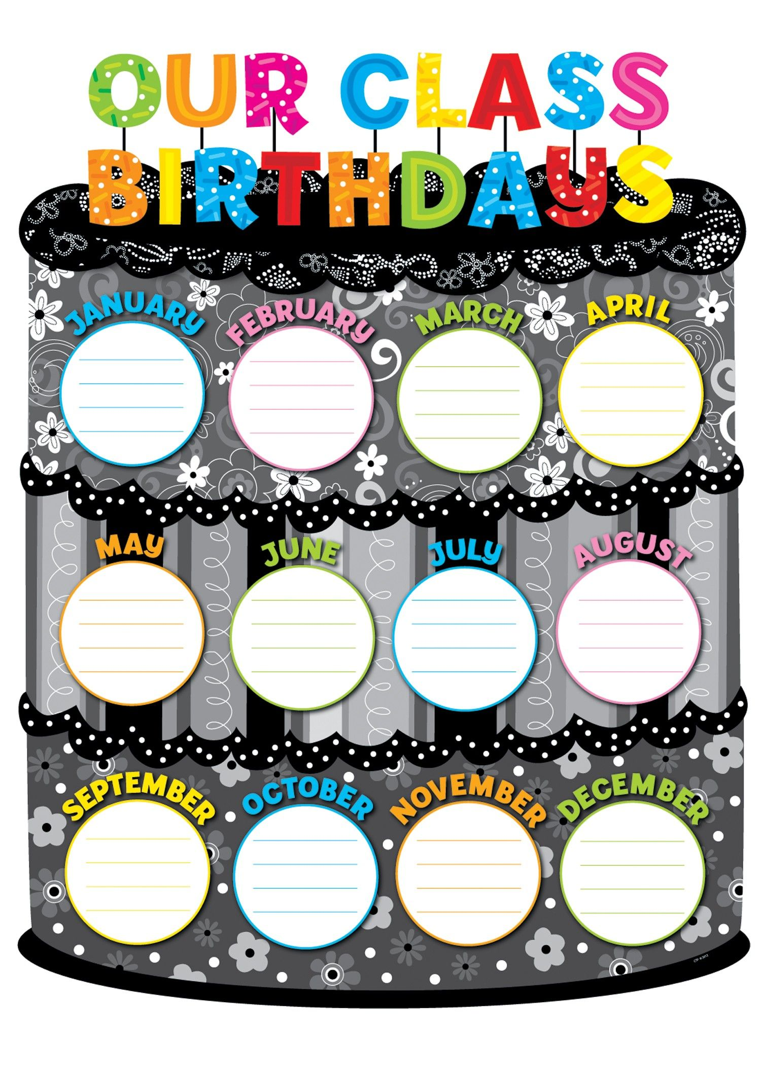 Our Cl Birthdays Chart Clroom Displays