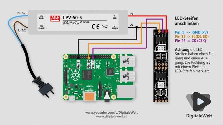 Pin auf Raspberry Pi Ideen | Raspberry Pi Projekte