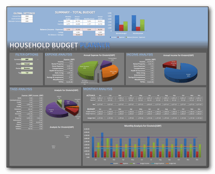 personal budgeting excel template
