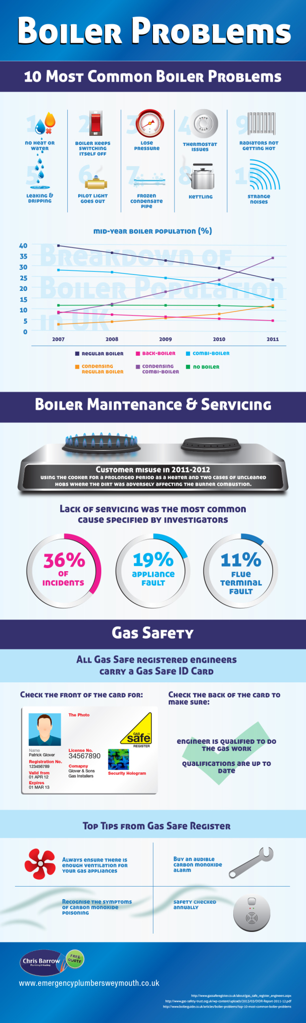 10 Most Common Boiler Problems Infographic Boiler Problem Boiler Infographic Boiler Repair