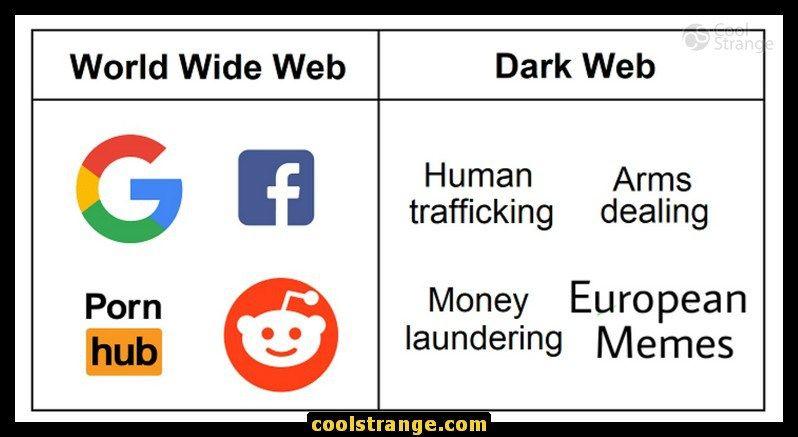 20 Banned Eu Memes Ban Banned Dank Eu Europe Featured Funny Lol Meme Memes Pics Cool Strange New Funny Pics New Funny Memes Funny Memes