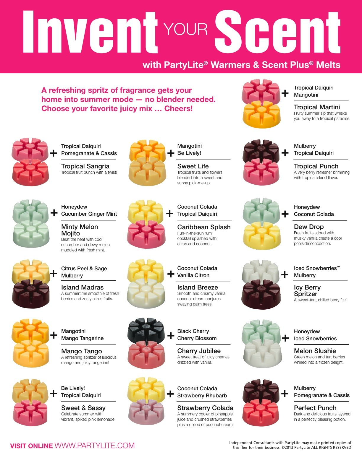 Endless Fragrance Possibilities With Invent Your Scent Summer