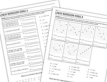 Pin on Algebra Activities and Projects
