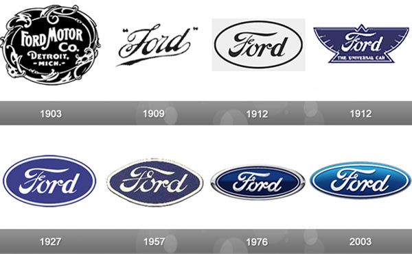 Ford Logo Throughout The Years Ford Logo Ford Emblem Logo