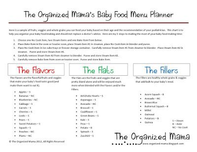 The Organized Mama: Homemade Baby Food Meal Planner