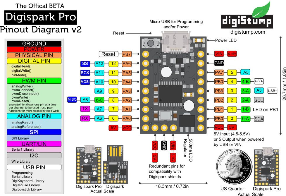DigisparkProDiagram.jpg (978×670) | Pinout | Pinterest | Arduino and ...