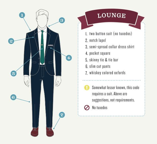 Formal dress codes for men reference back category pinterest the gentlemanuals guide to the lounge dress code fandeluxe Gallery