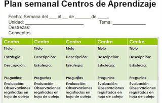 Escuela para educadores y educadoras:Ideas,planes y actividades apropiadas: Planificación