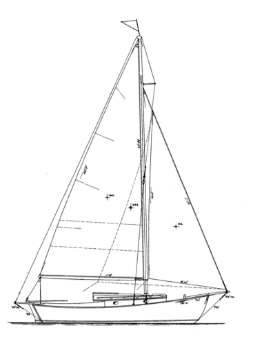 Sloop Little Gull Little Gull Sloop Little Gull Sloop Winthrop Warner 20 Foot Sailboat Boat Plans Utility Boat Classic Boats