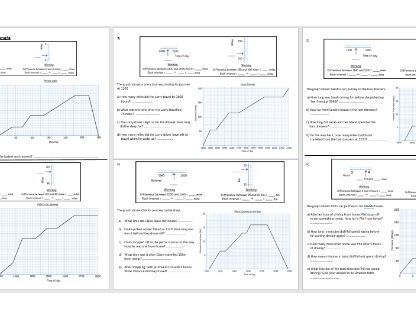 Distance Time Graphs Teaching Resources Distance Time Graphs Gcse Science Teaching