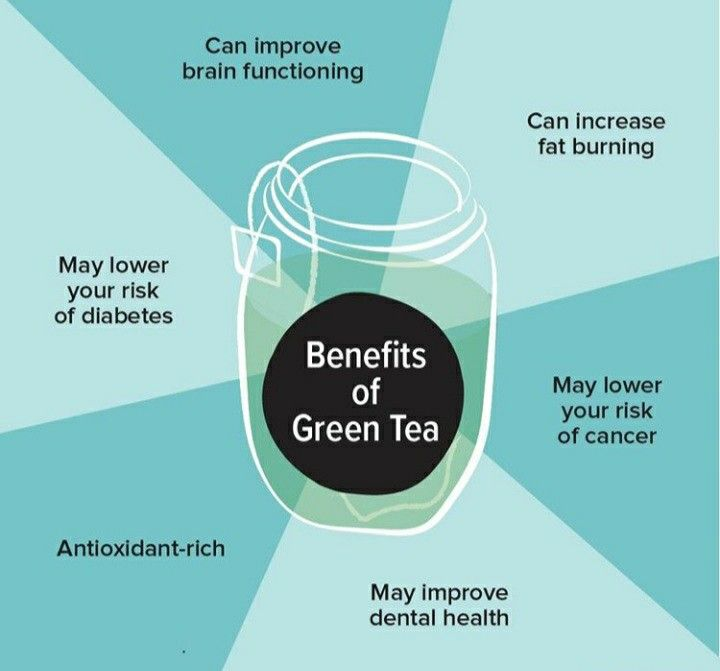 Photo of Benefits of green tea