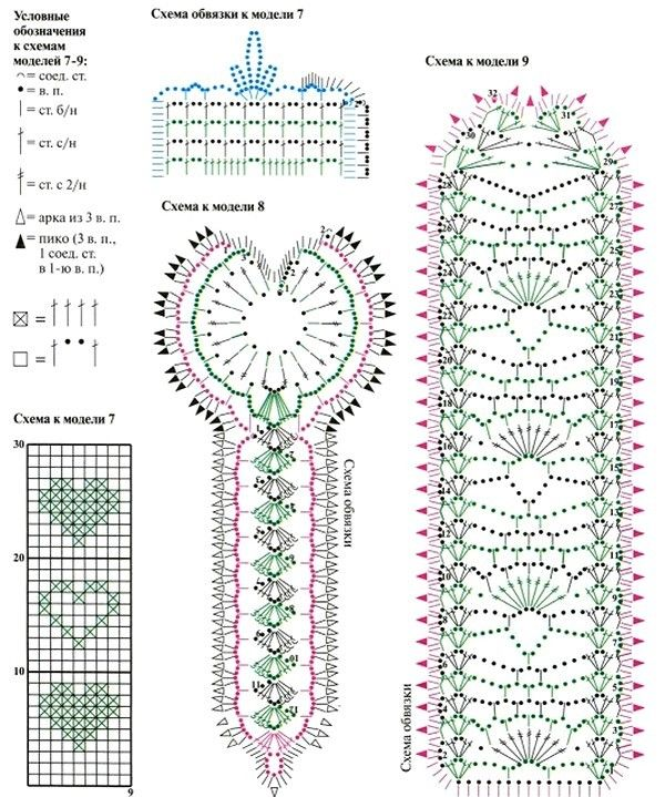 17 Ornate Lace Bookmarks to Crochet | Bookmarks, Diagram and Crochet