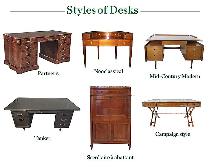 Common Styles Of Antique Desks
