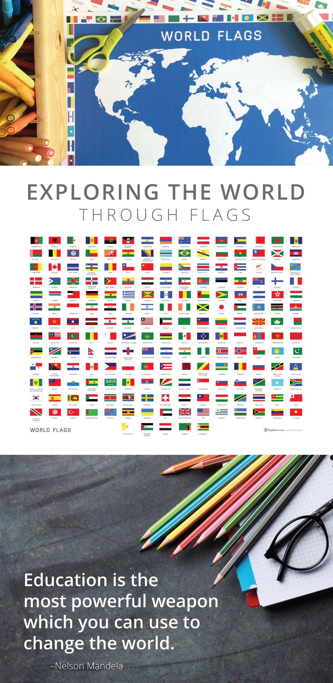 Exploring The World Through Flags