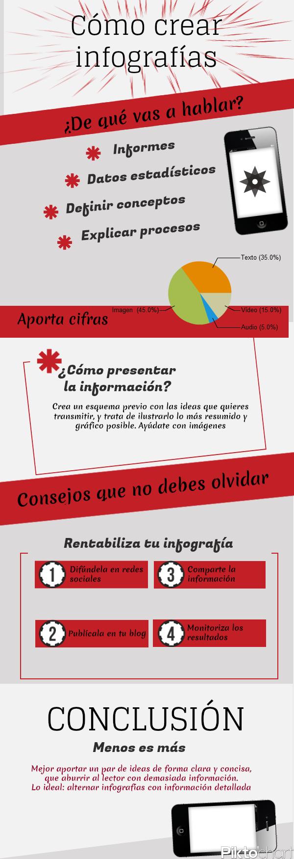 Cómo crear una buena infografía, resumido en una de ellas ;P!