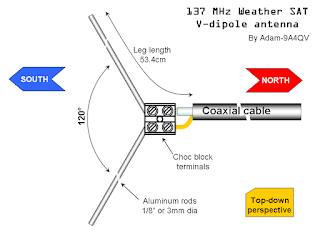 Stupendous Lna For All Diy 137 Mhz Wx Sat V Dipole Antenna Swl Ham Antennas Wiring Cloud Hisonuggs Outletorg
