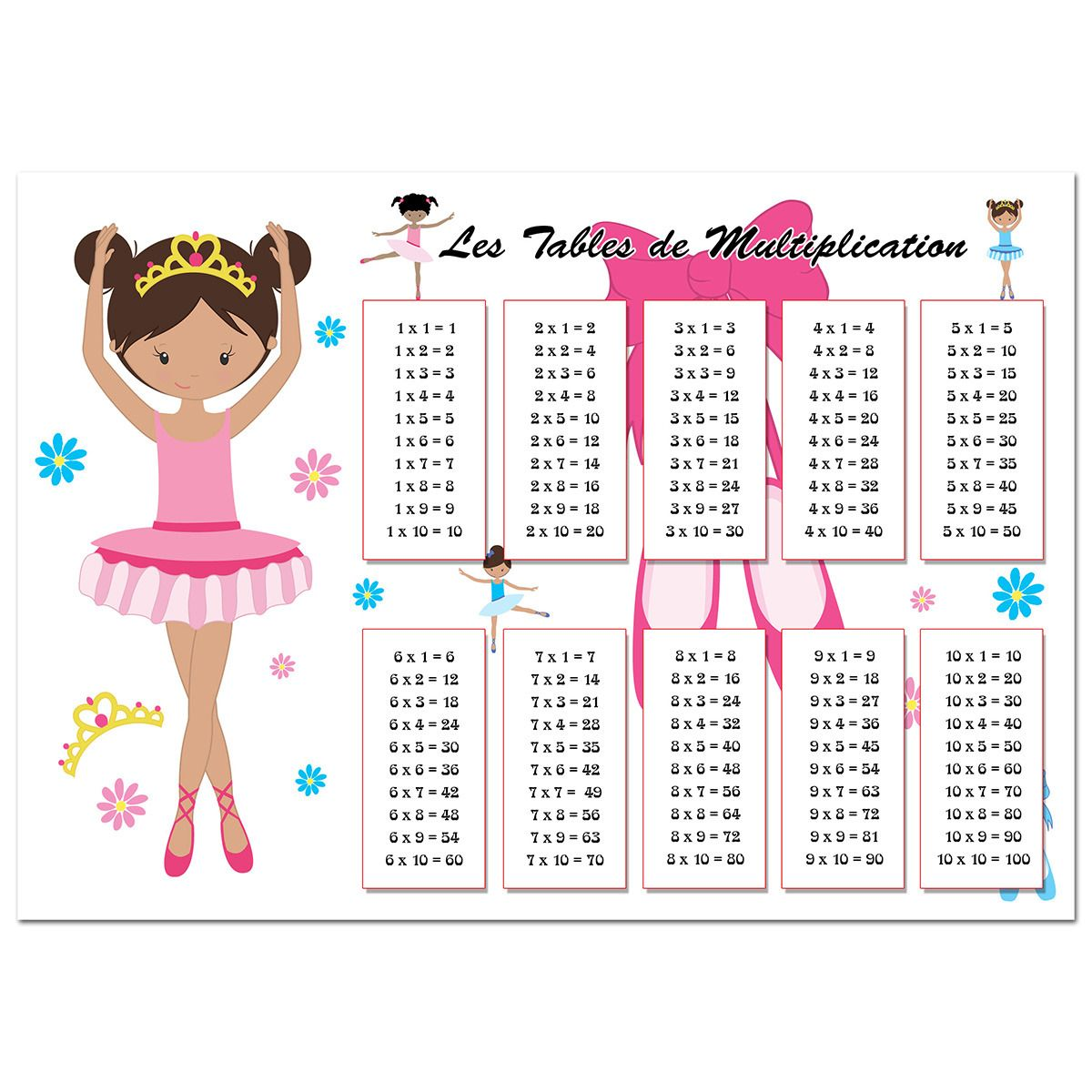 Set de table tables de multiplication danseuse toile - Toute les table de multiplication de 1 a 100 ...