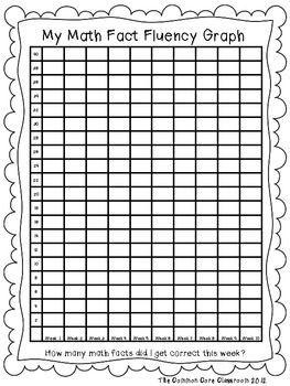 Math Fact Fluency Graph for Data Notebook (Graph to 40