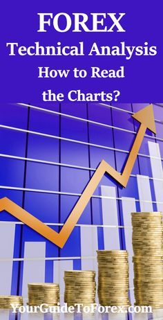 Technical analysis forex tradiing strategy