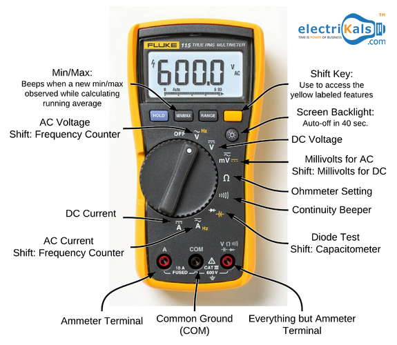 What Is A Multimeter And How Does It Work Manual Guide